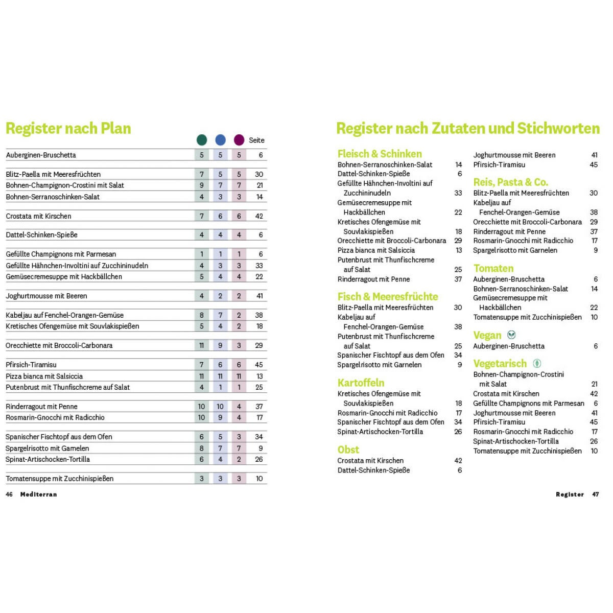 "WW Kochbuch ""Mediterran"", #3 Länder-Edition (22 Rezepte) 2"
