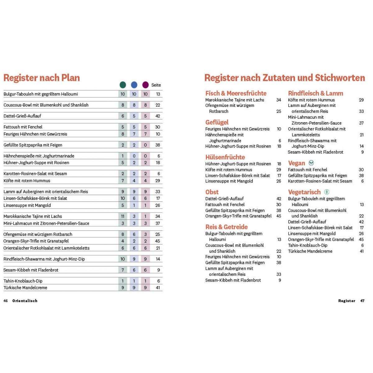 WW Kochbuch Orientalisch, #4 Länder-Edition (22 Rezepte) 1